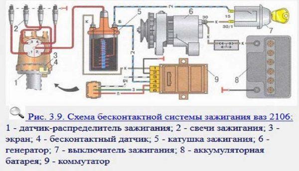 Схема электронного зажигания ВАЗ 2106