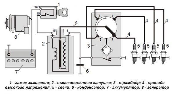 Схема контактной системы зажигания ВАЗ 2101—2107