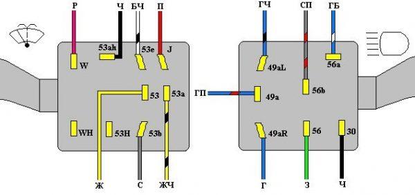 Схема подключения подрулевого переключателя ВАЗ-2107