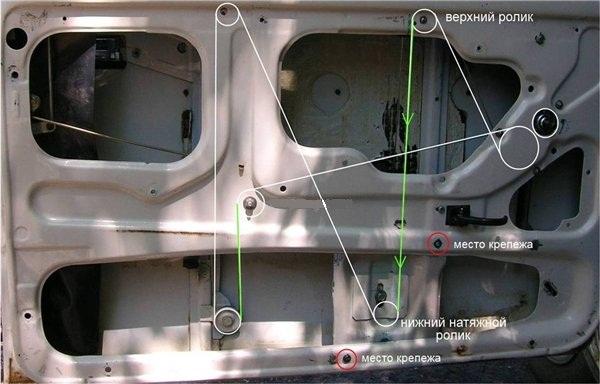 Схема расположения роликов стеклоподъёмника ВАЗ 2107