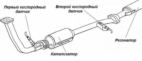 Схема выхлопной системы ВАЗ 2107 инжектор
