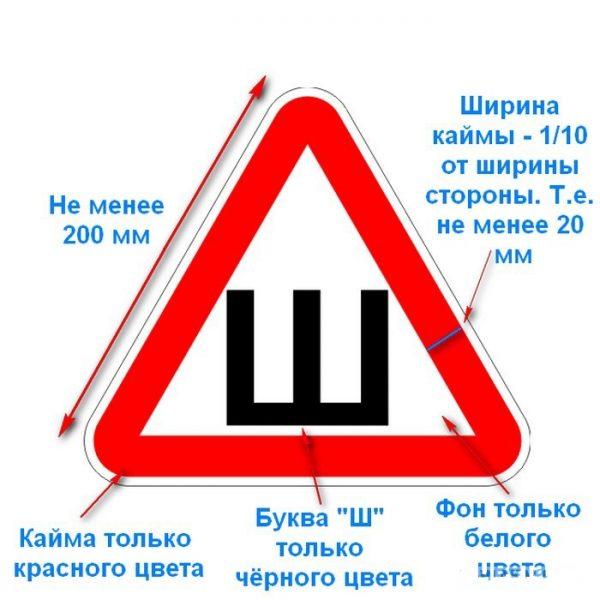 Размеры и описание знака «Шипы»