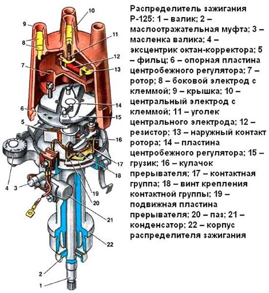Устройство контактного трамблёра классических моделей ВАЗ