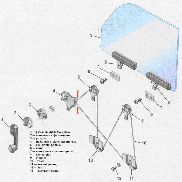 Устройство стеклоподъёмника ВАЗ 2107 с тросовым механизмом