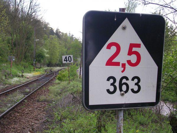 Знак рядом с железной дорогой