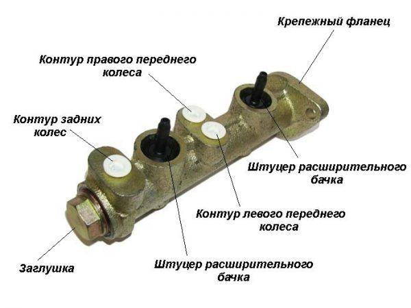 Схема подключения главного тормозного цилиндра ВАЗ 2107