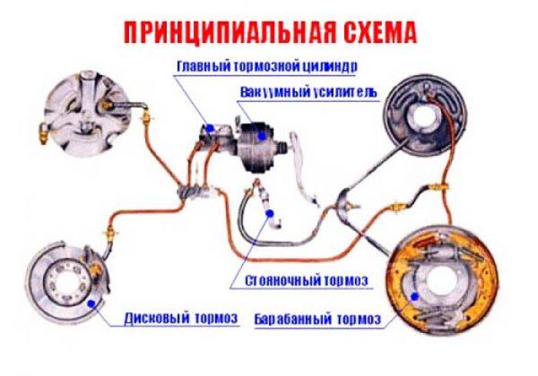 Схема тормозной системы ВАЗ 2101—2107