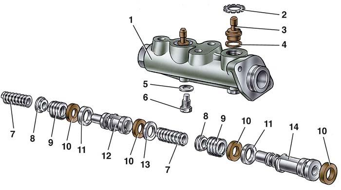 Схема работы главного тормозного цилиндра 478