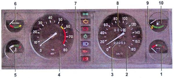 Приборы и индикаторы на панели ВАЗ 2107