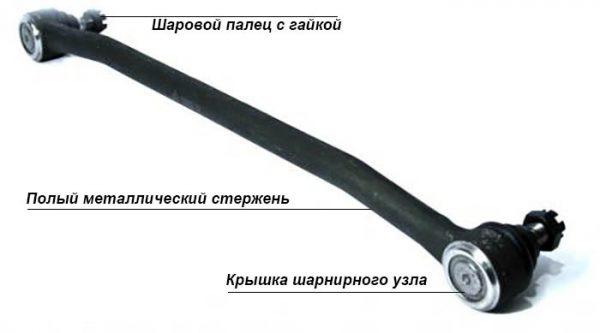 Устройство средней рулевой тяги «семёрки»