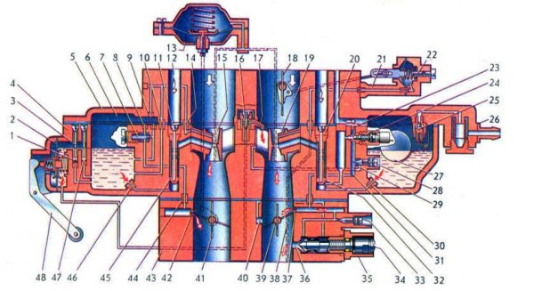 Схема карбюратора «Озон 2107»