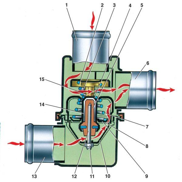 Конструкция термостата ВАЗ 2101