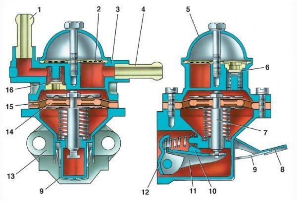 Конструкция бензонасоса