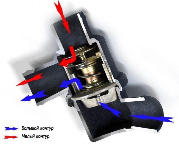 Клапанный механизм термостата ВАЗ 2101
