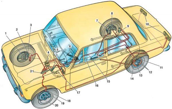 Тормозная система ВАЗ 2101