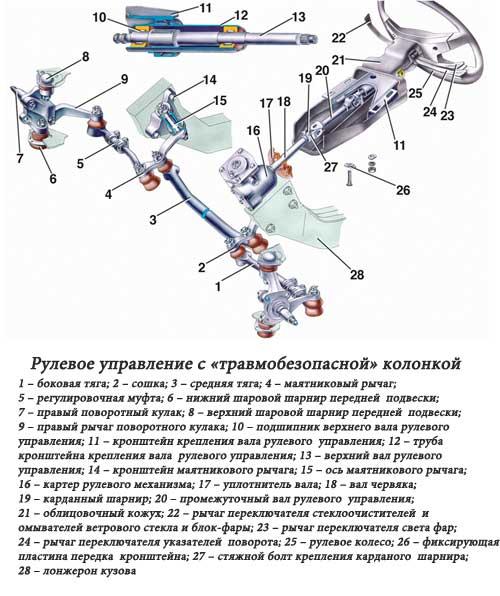 Система управления ВАЗ 2106