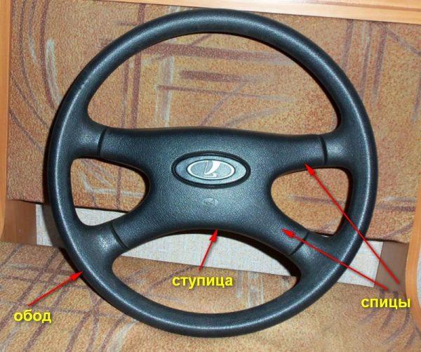 Стандартный руль ВАЗ 2107