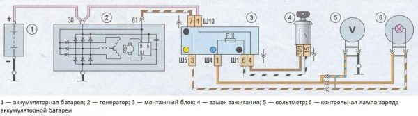 Схема электрической цепи генератора