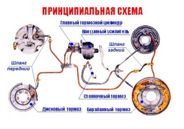 Схема тормозной системы ВАЗ 2101—07
