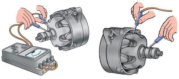 Проверка обмотки ротора на замыкание