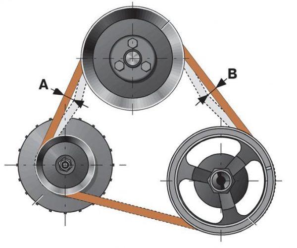 Схема натяжения ремня генератора
