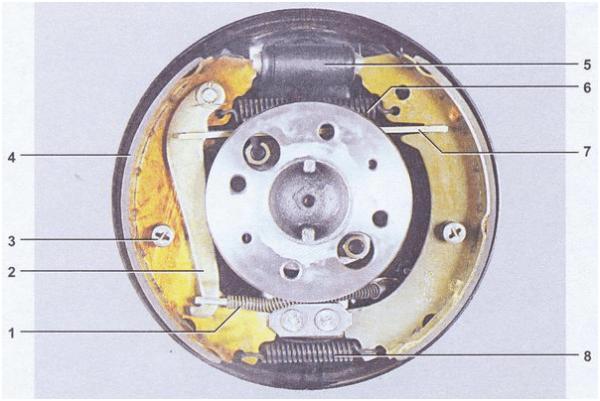 Конструкция задних тормозов