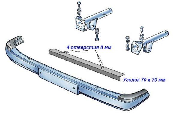 Схема креплений переднего буфера