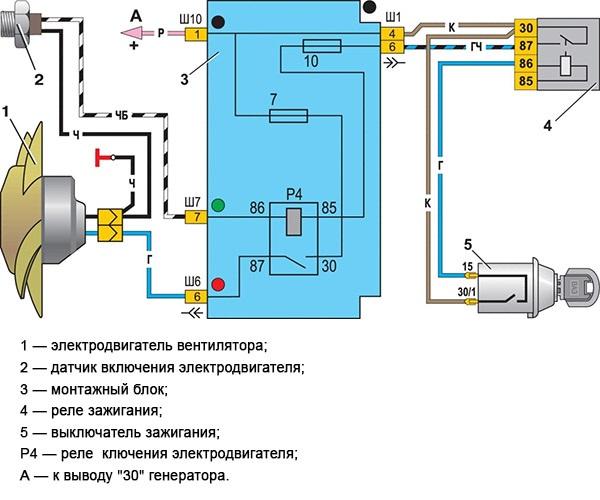 Схема подключения электровентилятора в карбюраторной ВАЗ 2107