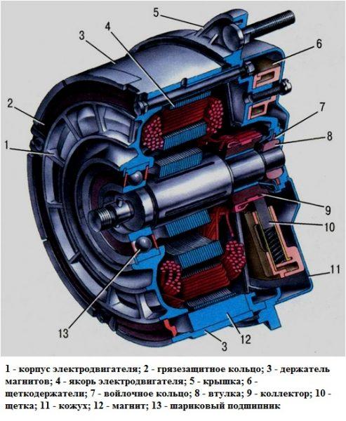 Схема электродвигателя вентилятора МЭ-272