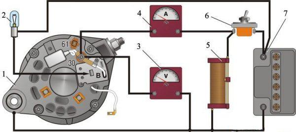 Схема проверки на стенде