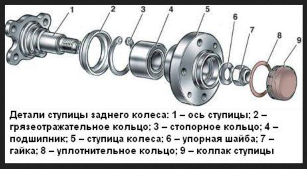 Устройство задней ступицы ВАЗ 2107