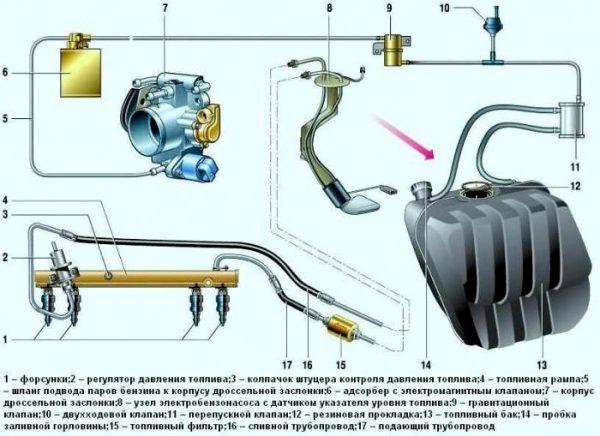 Схема топливной системы ВАЗ 2107