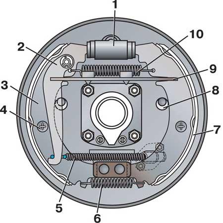 Задние тормоза ВАЗ 2101