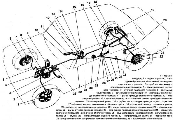 Схема тормозной системы ВАЗ 2107
