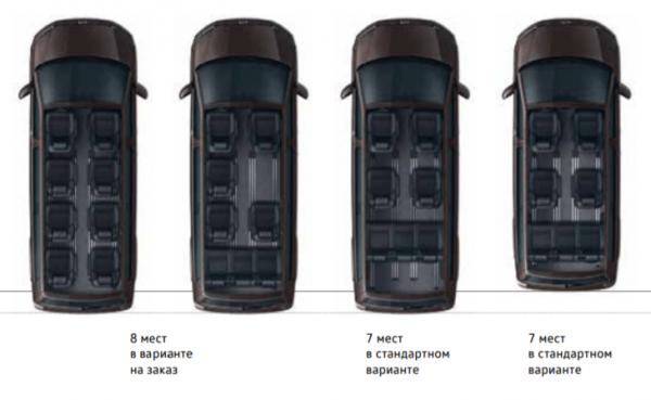 Количество мест в VW Multivan Comfortline и Comfortline Long