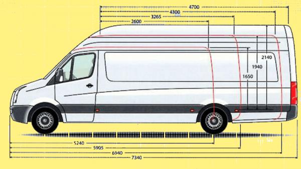 Габаритные размеры грузового фургона VW Crafter
