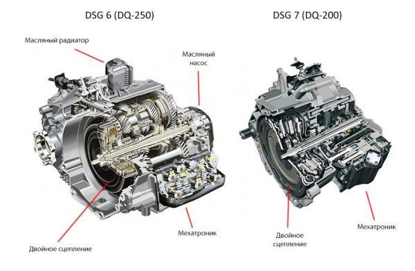 Коробки DSG-6 и DSG-7