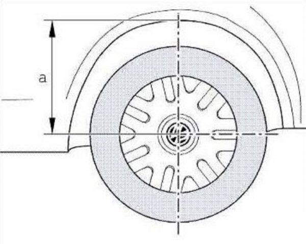 Замер расстояния от арки до середины колеса