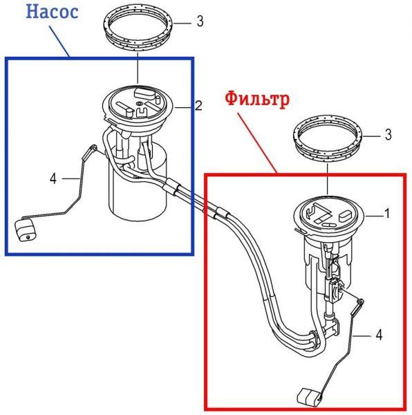 Система подачи топлива из бензобака к движку
