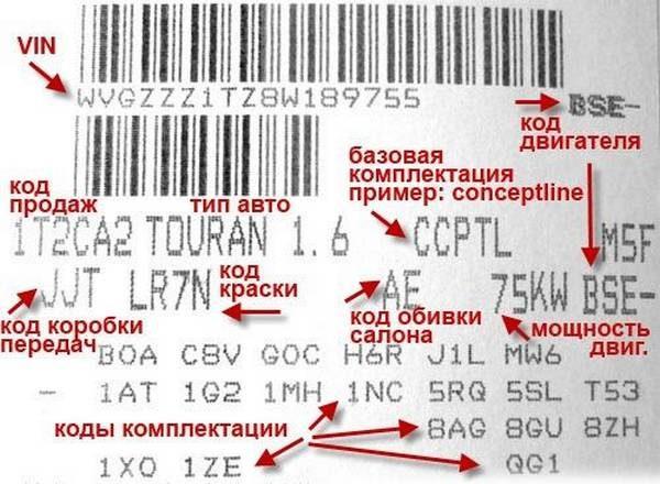 Наклейка VAG с PR-кодами