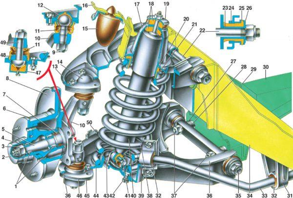 Схема передней подвески ВАЗ 2101