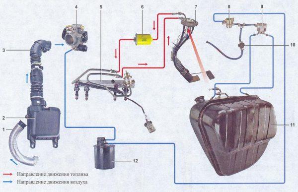Схема системы питания ВАЗ 2107 инжектор
