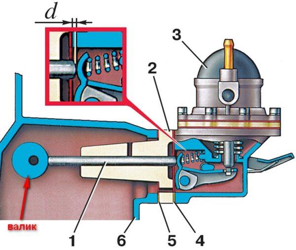 Схема привода бензонасоса