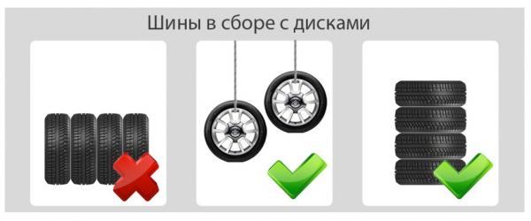 Хранение шин на дисках