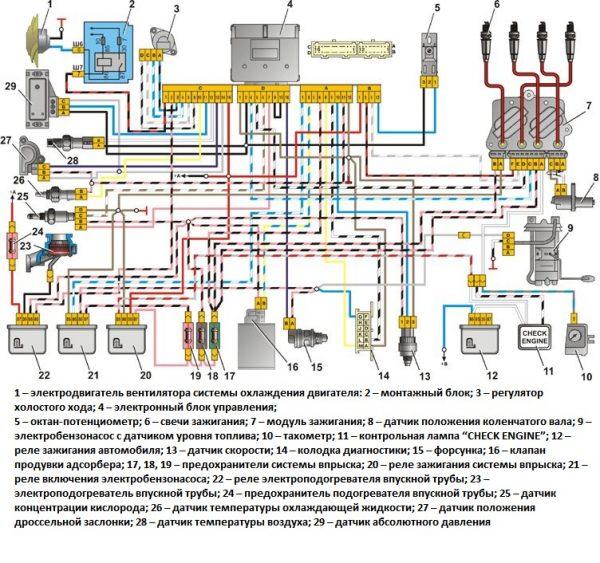 Схема проводки ВАЗ 21074 инжектор