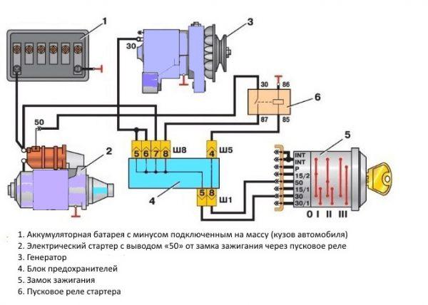 Схема системы пуска ВАЗ 21074