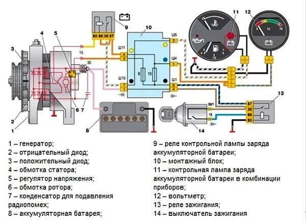 Схема системы эергообеспечения ВАЗ 21074 инжектор